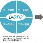 コマースリンクの「DFO」、「Google動的検索広告」のデータ作成を開始