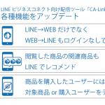 サイバーエージェントの「CA-Link」、「Dynamicリターゲティングメッセージ」の新機能を追加
