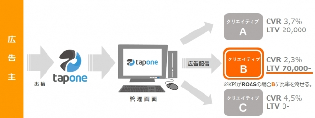 tapone