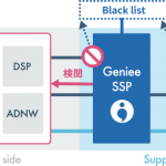 GenieeSSP、メディア向け不正広告検知機能を新規開発
