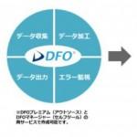 コマースリンクの「DFO」、越境EC支援サービス「BuySmartJapan」のデータ作成を開始