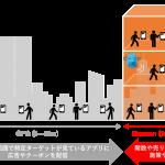 電通、日本最大級のビーコンネットワークを運営するunerry社と資本業務提携