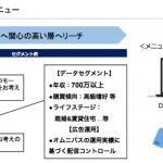 オムニバス、不動産に特化したオンライン・オフライン広告パッケージの提供開始