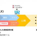 博報堂アイ・スタジオ、株式会社ウェブレッジと業務提携