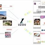 Speee、ネイティブアド配信プラットフォーム「UZOU」福岡県の媒体に広告を一括配信できる新サービスを開始