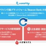 unerry、アドウェイズと資本業務提携