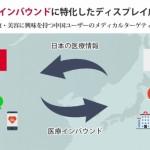 フルスピード上海、テンセントのDSPと連携した訪日医療インバウンド特化型ディスプレイ広告配信を提供開始