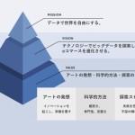 アドウェイズ子会社、ECデータ分析サービスの「Nint」を設立