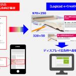 ソネット・メディア・ネットワークス、新機能「Logicad e-Creative」の提供を開始