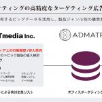 フルスピード、アイティメディア社と「ADMATRIX DSP」のターゲティング広告にて協業を開始