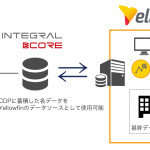 EVERRISEのCDP「INTEGRAL-CORE」、BIツール「Yellowfin」とのデータ接続に対応