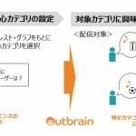 アウトブレイン、独自のインタレストグラフを活用したインタレスト・ターゲティング配信の提供を開始