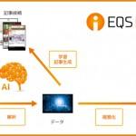 イクス、商品に対する記事を AIにより最も効率的に配信するエンジン「EQS ArtIcle」を提供開始