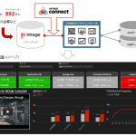 インテージ、「INTAGE connect」経由でネットリサーチデータの提供開始