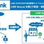 サイバーエージェントの「CA-Link」、LINE配信における店舗誘導効果の計測に対応