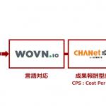 アドウェイズチャイナ、Wovn Technologiesと業務提携開始