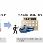 スイッチスマイル、位置情報連動リターゲティング広告「pinable ad R」を提供開始予定