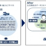 NECとマクロミル、生活者データ利活用領域で企業向けマーケティングソリューションの共同開発開始