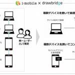 アイモバイル、Drawbridgeと提携し複数デバイスを横断して同一ユーザーへの広告配信を実現