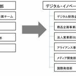 朝日新聞社、デジタル本部を「デジタル・イノベーション(DI)本部」に改称