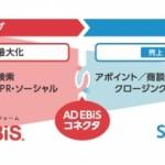 ロックオン、「AD EBiSコネクタ」を提供開始