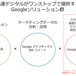 電通デジタル、Google Cloud Platform サービスパートナー認定を取得