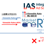 P1のDSP「MarketOne®」、IASと連携した ブランドセーフティおよびビューアビリティ関連機能の提供を開始