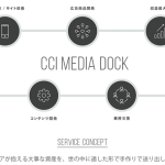 CCI、媒体社向け統合支援サービス「CCI MEDIA DOCK」の提供開始