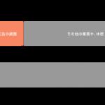 """ブレインパッドの広告運用支援ツール「AdNote」、 運用型広告の""""予算自動配分機能""""を含む大幅なリニューアルを実施"""