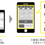 DAC、テレビに連動したデジタルコンテンツ配信システムに関する特許を取得