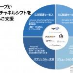 オプト、Amazon専門部署設立 〜顧客企業のAmazonチャネルシフト支援サービスを強化〜