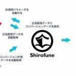 Shirofune、Googleアナリティクスとネイティブ連携開始
