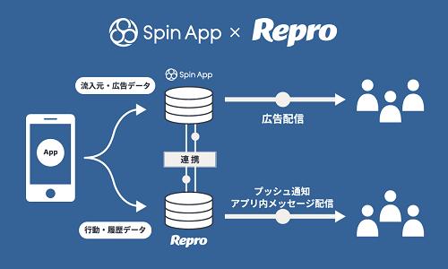 spinapp repro