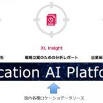 クロスロケーションズ、位置情報データ活用プラットフォーム「Location AI Platform」提供開始