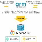 KCCSの広告配信サービス「KANADE DSP」とArmの「Arm Treasure Data eCDP」、データ連携を開始