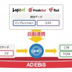 アドエビス、LogicadとRed・FreakOut DSPの広告コスト自動取得を開始