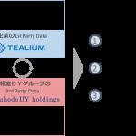 博報堂DYグループ、Tealium社と日本初の共同サービス開発契約を締結