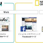 Viibarのbouncyとナショナルジオグラフィック、共同広告商品の提供開始