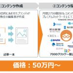 アウトブレイン、コンテンツマーケティングの入門ユーザー向けにエンゲージメントの高いBranded contentの作成支援を行う新サービスを提供