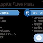 ファンコミュニケーションズ子会社のシーサー、ライブコマース機能を素早く簡単に組み込めるサービス Seesaa AppKit 「Live Plus」を提供開始