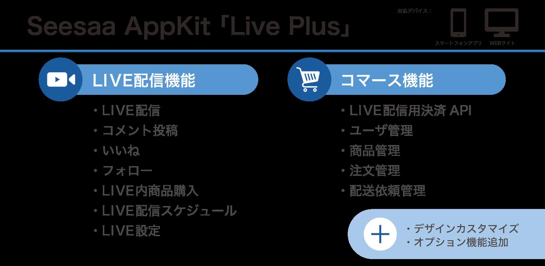 Seesaa AppKit 「Live Plus」