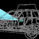 ジーニー、タクシー配車サービス向け広告配信プラットフォームを新規開発