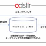 ユナイテッドのSSP「adstir」、マンガアプリデベロッパー向けのデータ連携機能「MANGA LINK」の提供を開始