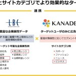 KCCSの「KANADE DSP」、ランドスケイプが保有する日本最大級の企業データベース「LBC」が連携