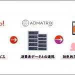 クライドの「ADMATRIX DSP」、電子チラシサービス「Shufoo!」と連携開始