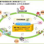 電通、日本気象協会の気象データを活用した「Weather Enhanced Marketing」の開発をスタート