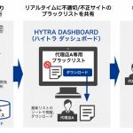モメンタム、国内最大規模の不適切・不正サイトのブラックリスト提供サービス「HYTRA DASHBOARD」を提供開始