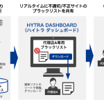 モメンタム、不適切・不正サイトのブラックリスト提供サービス「HYTRA DASHBOARD」を提供開始