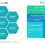 フルスピード、UI/UXコンサルティングサービスのプランをリニューアル