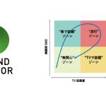 電通、AIによる流行キーワード予測システム「TREND SENSOR(β版)」を開発